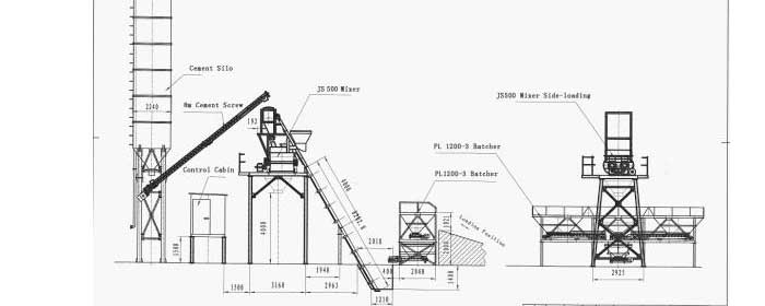 General layout of HZS25 concrete Batching plant